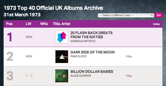 OfficialCharts 1973 w13